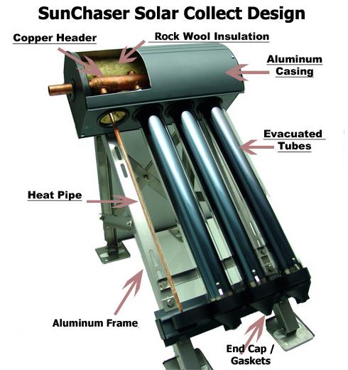 Sunchaser Solar Water Heater Collector 20 Tube